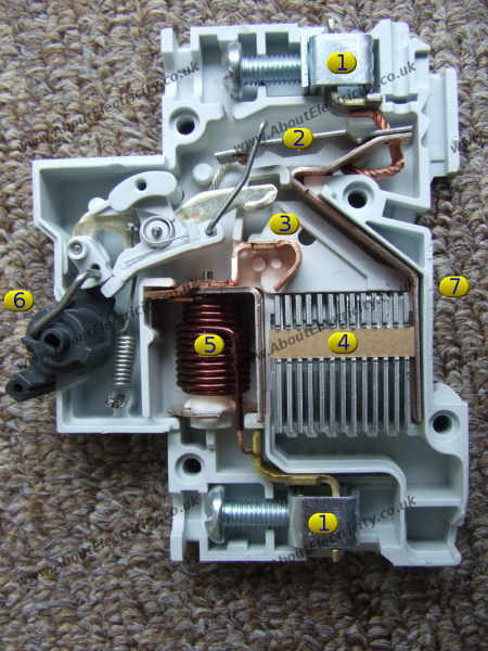 how to fix electricity circuit breaker
