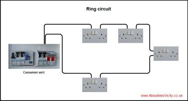 ring circuit s aboutelectricity co uk wiring diagrams,electrical photos,movies radial socket wiring diagram at edmiracle.co