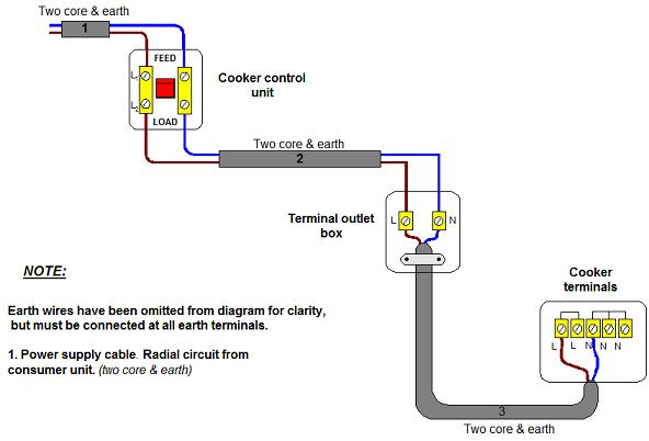 Back Electric Oven Wiring